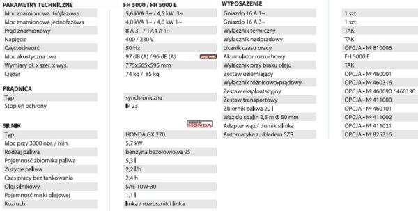 Fogo Agregat prądotwórczy trójfazowy FH 5000 E-26817