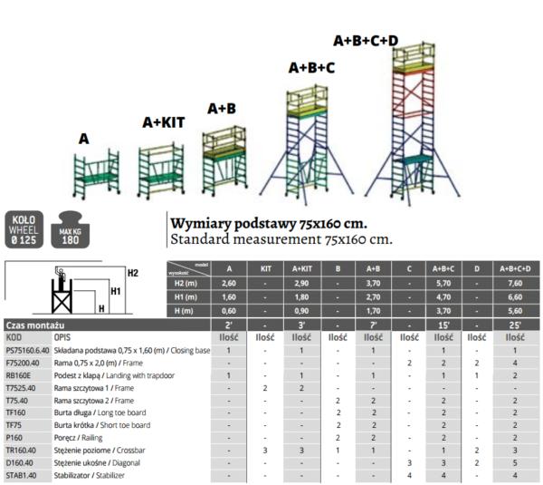Faraone RUSZTOWANIE COMPACT XS 75 x 160 pakiet A+B+C+D-27104