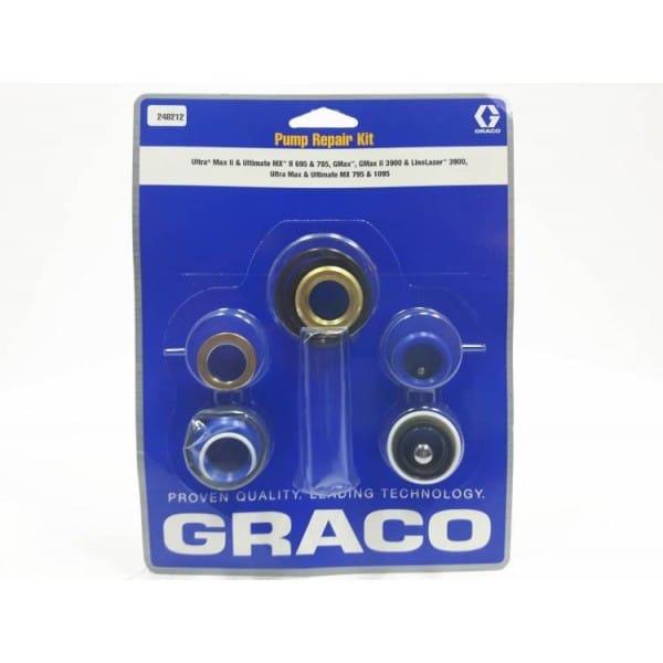 248212 Zestaw naprawczy pompy do agragatów GRACO z serii ULTRA MAX-0