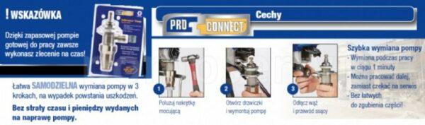 17C489 Zestaw naprawczy pompy do agragatów GRACO POMPA WYPOROWA GRACO DO ST MAX PC LUB PC PRO-34243